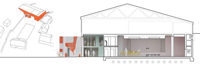 Umbau Supermarkt zum Dorfgemeinschaftshaus: Querschnitt Saal